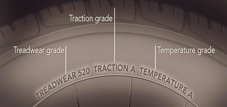 Ce înseamnă marcajele de pe anvelope: Treadwear, Temperature și Traction