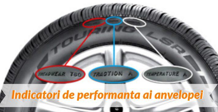 Marcaje suplimentare pentru performanta anvelopelor